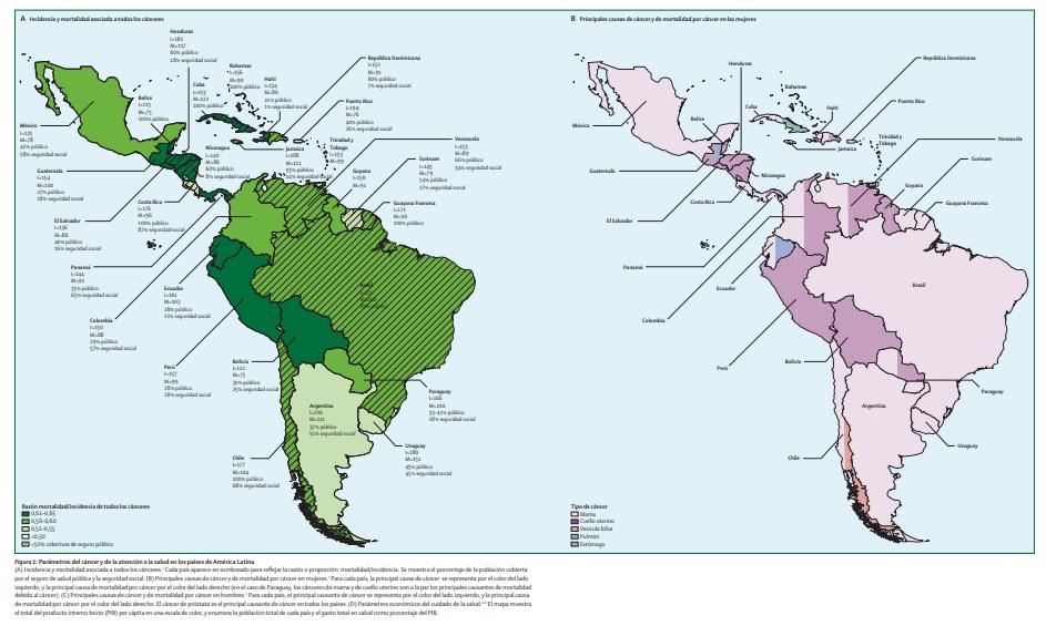 sistema de salud en america latina